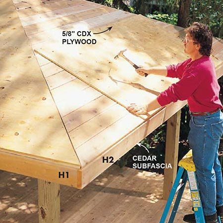 <b>Photo 10: Add a plywood overlay</b></br> <p>Install the 5/8-in. CDX plywood over the top of the 1x6 cedar roof boards. Use 10d nails to secure the plywood through the roof boards to the rafters. Leave a 1/8-in. gap between plywood panels to allow for weather changes.</p>