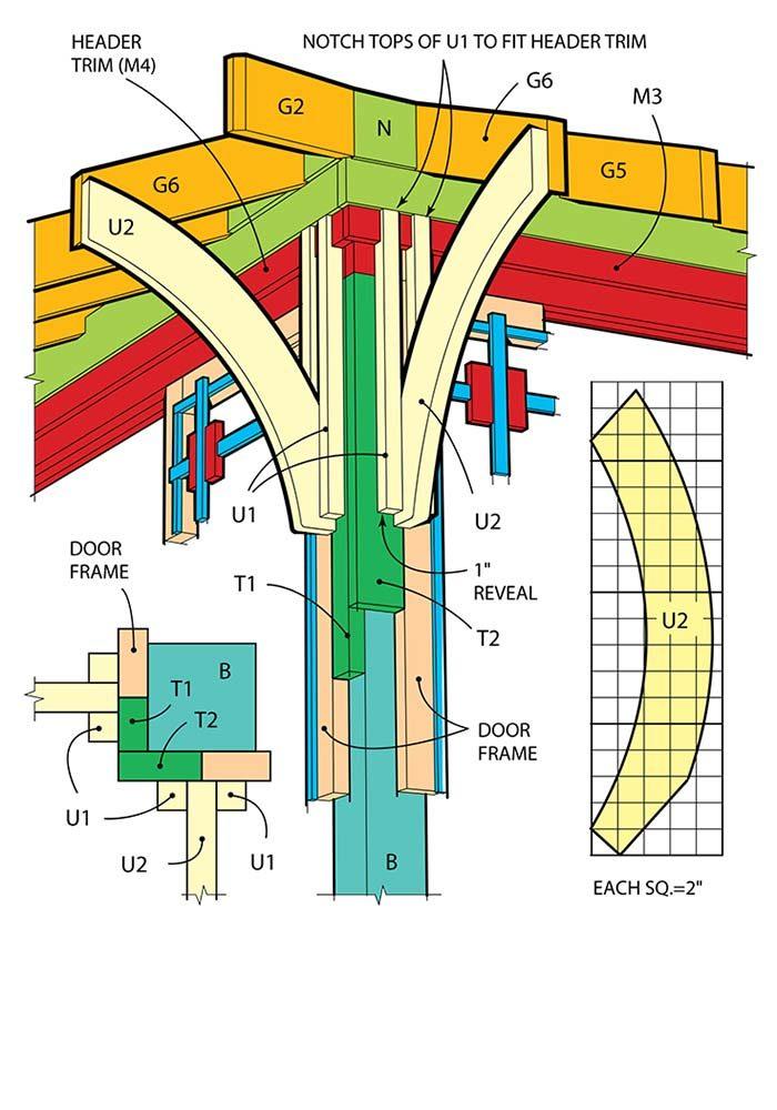 Corner bracket details