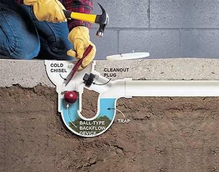 <b>Photo 1: Clear a floor drain trap</b></br> <p>Remove the backflow preventer to gain access to the floor drain trap for cleaning. Drive a chisel against one of the notches in the retaining ring, turning it counterclockwise to unscrew it.</p>