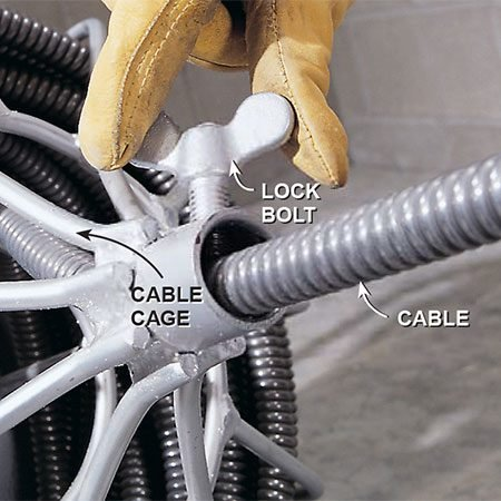 "<b>Photo 9: Take your time</b></br> <p>Chew slowly through a clog by following these steps:</p>  <p> <ol> <li>Tighten the lock bolt that secures the cable.</li> <li>Depress the foot switch, running the machine in ""Forward"" while you hold the cable.</li> <li>Loosen the lock bolt, feed a little more cable into the drain and retighten the bolt.</li>  <li>Repeat this process until you cut through the clog.</li> </ol></p>"