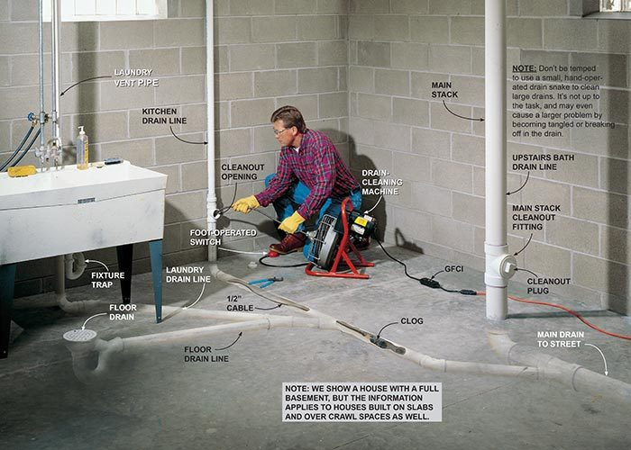 How to unclog a drain the family handyman for How do you clean concrete
