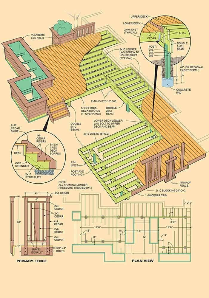 Figure A shows building plans for a deck that will last as long as your house.