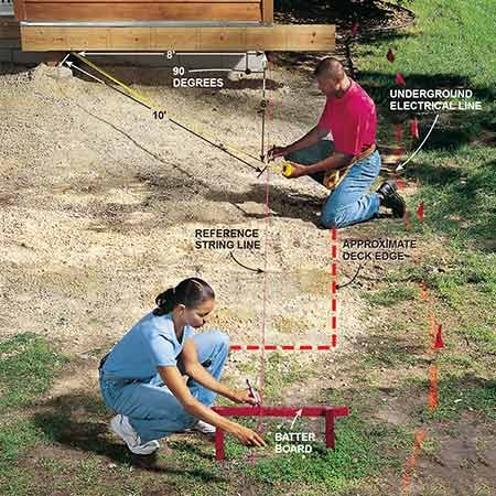 A good, square layout is key to building a deck that will last as long as your house.