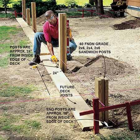 <b>Photo 7: Set the posts</b></br> <p>Assemble the posts from foundation-grade 2x4s and 2x6s, nailing them below their future cut-off level—see Photos 8 and 9. Drop them into their holes and align them with the string line. Lay temporary 2x10s (joist material) alongside the posts to help position them. Plumb the posts both ways and tack them into the floor joists. Fill the holes, packing the dirt as you fill.</p>