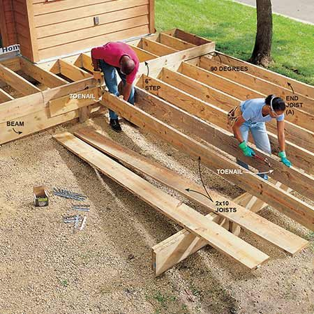 Attach the deck joists to the ledger at the house and to the beams.