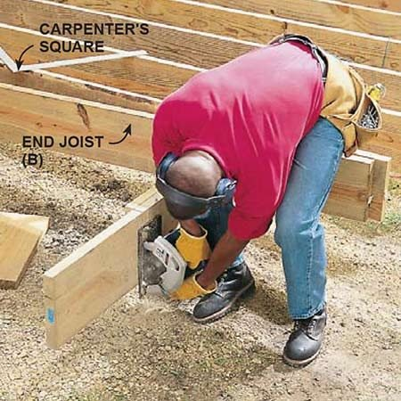 <b>Photo 12: Cut the beam end</b></br> <p>Set end joist (B) parallel with end joist (A), mark for beam cut-off, slide the joist away and cut off the beam end.</p>