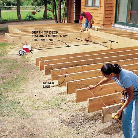 <b>Photo 13: Cut the deck joists to length</b></br> <p>Measure from the rim joist the depth of the deck, mark the end joists and snap a line for cutting off the ends of the joists. (When measuring, don't forget to subtract for the 1-1/2 in. thickness for the rim joist.) Draw cut-off lines with a carpenter's square and cut off the ends with a circular saw.</p>