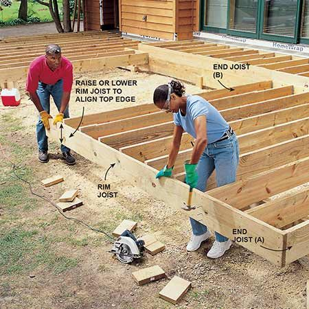 <b>Photo 14: Nail on the outside rim joist</b></br> <p>Nail the end rim joist onto end joist (A) and have your partner raise and lower the rim joist to make the top edge of the rim flush with the top edge of the joists. Nail each joist, working your way from end joist (A) to end joist (B). Cut the end of the rim off flush with the end of the last deck joist.</p>