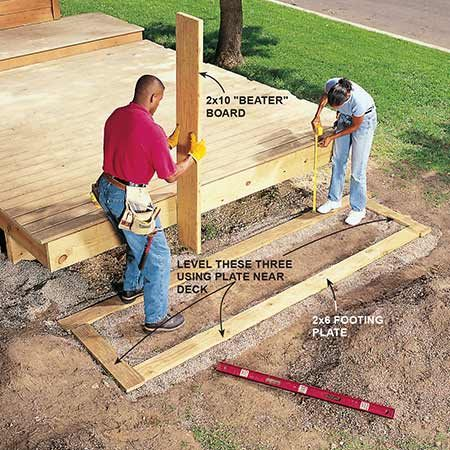 <b>Photo 20: Dig trenches for the planters</b></br> <p>Dig trenches 6 in. deep and 12 in. wide and fill with gravel. Measure down from the deck to keep gravel levels within 1/2 in. of desired height. Lay down .60 foundation-grade lumber for footing plates a few inches longer than the intended planter length and width. To set the footing plates, measure down from the deck and pound on them with a heavy board. Use a 4-ft. level, working off the first plate when setting the plates that don't adjoin the deck.</p>