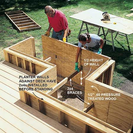 <b>Photo 22: Add cross braces</b></br> <p>Cut 1-5/8 in. x 3-5/8 in. holes for the 2x4 braces halfway up the wall every 32 in. Cut 2x4 braces the same length as the width of the wall, slip them through the walls and lag-screw them to the sides of the studs before standing them against the deck (they may be inaccessible later, depending on the height of your deck and planters).</p>