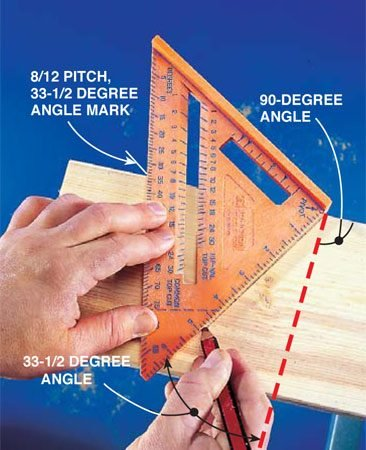<b>Photo 2: Marking angles</b></br> <p>Swing the square until you read the desired angle on the board's edge, and make your mark. Shown being marked is a 33-1/2 degree angle.</p>