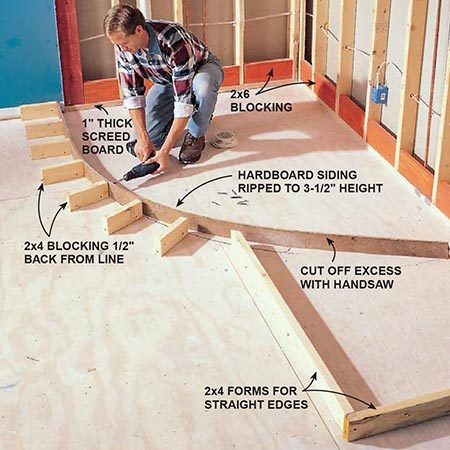 <b>Photo 4: Form the curve</b></br> <p>Toe-nail 2x6 blocking at the base of shower on interior walls to support the vinyl liner. Toe-screw 2x4 blocks to the subfloor every 12 in. and 1/2 in. away from the line to allow for the thickness of the hardboard siding. Rip the siding to 3-1/2 in. and screw it to the backside of the blocks for curved curbs. Toe-screw 2x4s for straight curbs and cut off the excess hardboard after forming (toe screws are easier to remove after the mortar work is done). Nail in permanent 1-in. thick screed boards against walls.</p>