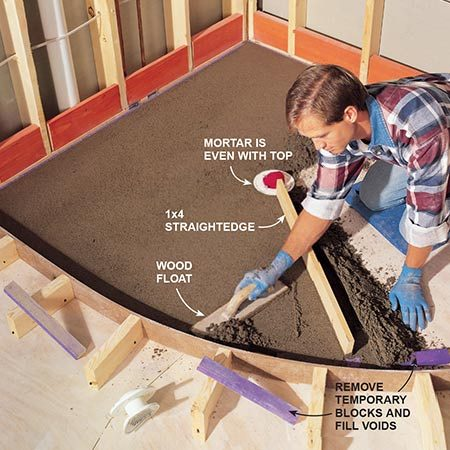 <b>Photo 5: First layer of mortar</b></br> <p>Remove the top half of the shower drain and plug the drainpipe with a rag to prevent debris from falling into the plumbing. Pack the mortar with a wood float, then screed the first layer of mortar. Use removable 1-in. screed blocks along curbs to establish a 1-in. to 1/4-in. slope toward the drain. Work the surface smooth with a wood float and smooth with a steel trowel. Let the mortar harden overnight.</p>