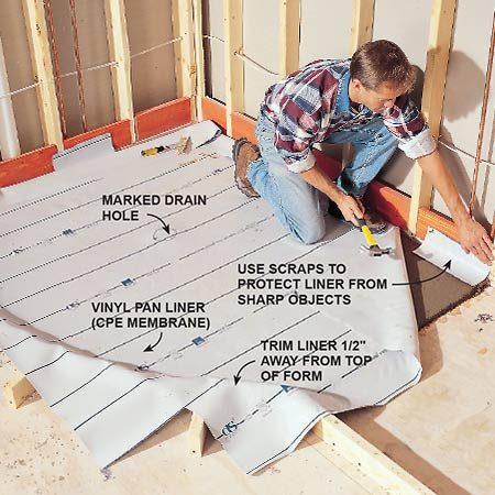 <b>Photo 6: Lay in the liner</b></br> <p>Tack up scrap pieces of vinyl liner to protect the actual liner from the sharp edges of plumbing or electrical plates. Install the liner, running it up onto the walls at least 6 in., and nail it to the studs with roofing nails at the top edge. Feel the drain flange bolts with your fingers and draw and carefully cut the liner to fit just outside the bolts. Cut off the liner against the curved edge 1/2 in. below the top of the form.</p>