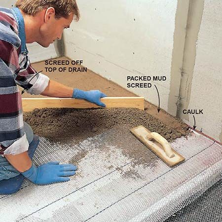 <b>Photo 12: Cover the lath with mortar</b></br> <p>Snap chalk lines against the cement board, making them 1-1/4 in. above the sloped fill. Adjust the top of the drain by screwing it up or down until it is 1 in. above the top of the slope fill. Pile mortar against the wall and compact it down to the line. Use the packed mortar as a guide for screeding off the mortar between the wall and the drain.</p>