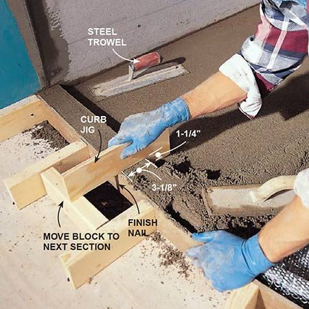 <b>Photo 13: Mortar the curb</b></br> <p>Pack mortar into the lath with a wood float around the folded liner, then screed with a 3/4-in. plywood jig. After screeding, tool the edges of the curb with a trowel to obtain crisp edges.</p>