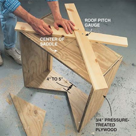 <b>Photo 13: Trace the cut on the saddle</b></br> Mark two sides of the saddle using your roof-pitch gauge. Place the point of the gauge on the center line about 4 in. from the top of the saddle and align the legs of the gauge with the <em>inside</em> edges of the saddle. Then cut out the V-shaped notch that will straddle the ridge of the roof. For the saddle's construction, see Fig. A.