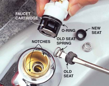 <b>Photo 2:  Remove the cartridge and old seat</b></br> Pull straight up on the cartridge to remove it. Use pliers if you have to, but be sure to protect the cartridge with tape or a rag. Note the orientation of the cartridge to the notches in the faucet so you can reinstall it the same way. Remove the old seat and spring with a small screwdriver.