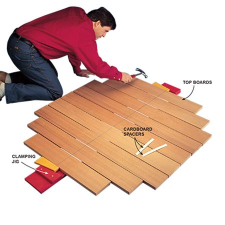<b>Photo 5: Clamp the top boards</b></br> <p>Hold the top boards with a wooden clamp made from a 1x8 and a couple of wedges. Cardboard spacers keep the gaps uniform, and a line in the middle of each board helps you position them.</p>