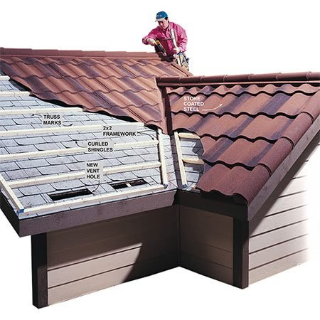 <b>Anatomy of a steel roof</b><br/><p>This is what it looks like when you install a steel shingle roof system over an existing asphalt shingle roof.</p>