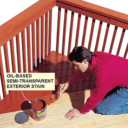 <b>Oil-based, semi-transparent exterior stain</b></br> <p>Use an oil-based, semi-transparent exterior stain if you can't determine how your lumber was treated or what its moisture content is.</p>