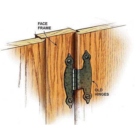 Figure A: Old 3/8-in. Doors