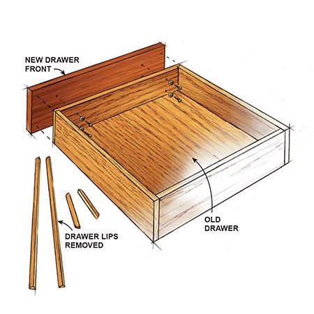Figure C: Flat Panel Drawer Front
