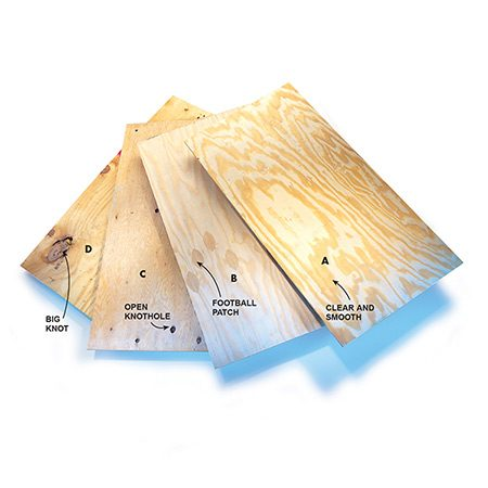 <b>Typical plywood grades and characteristics</b></br> <p>From blemish-free and sanded smooth to gaping spaces around knots and cracks, each grade of plywood has different characteristics.</p>