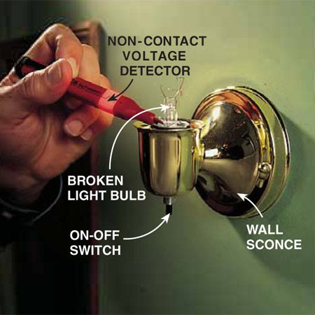 <b>Check for voltage</b></br> <p>Make sure the power is off by pointing a non-contact voltage detector near the broken light bulb and turning the light fixture off and on. When an electrical field is present, the voltage detector will both flash a light and emit an audible signal.</p>