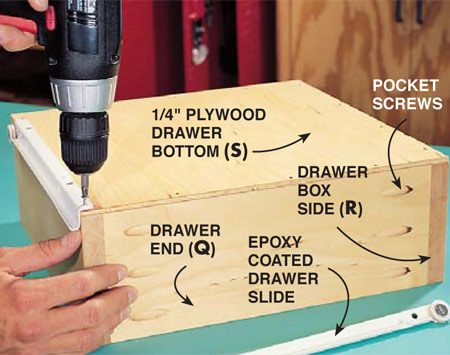 <b>Photo 6: Build the drawer</b></br> Cut 1x6 boards to form a box that is 13 in. long and exactly 1 in. narrower than the drawer opening in the face frame. Bore pocket holes on the end drawer pieces (Q) as shown and screw the box together. Use a framing square to square up the drawer. Then nail on the 1/4-in. plywood bottom with 1-in. paneling nails. Attach the 12-in. epoxy-coated slides to the drawer with the screws provided, aligning the front (the end without the wheel) of the slide with the front of the drawer box.