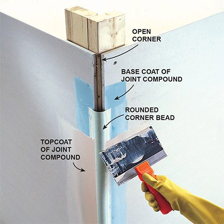 <b>Making rounded drywall corners is easy</b></br> <p>Just attach the corner bead, then mud as usual.</p>