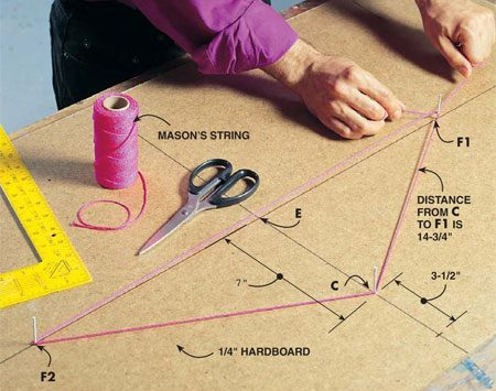 <b>Photo 6: Lay out the oval</b><br/>Make your oval template from 1/4-in. hardboard (often referred to by the brand name Masonite). Mark the focal points of your oval and tie a string or thin wire around the nails.