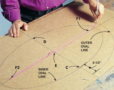 <b>Photo 8: Scribe the outer oval</b></br> Scribe the outer oval line after tying a longer string (or 28-gauge wire) around the upper nail point. Points F1 and F2 remain the same.