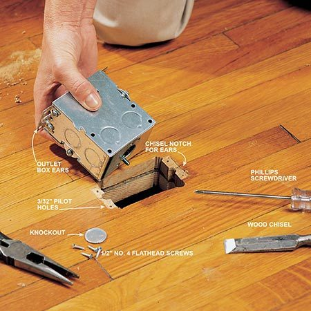 how to install a floor outlet the family handyman. Black Bedroom Furniture Sets. Home Design Ideas
