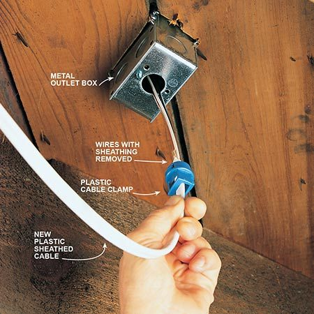 <b>Photo 6: Lock the wires into the box</b></br> <p>Attach the cable to the new box. First slit the plastic sheathing with a utility knife or special slitting tool to expose 12 in. of the enclosed wires. Then secure a plastic cable clamp to the cable, allowing 1/4 in. of the plastic sheathing to extend beyond the clamp. Push the wires into the box and snap the cable clamp into the knockout hole. Now secure the cable within 12 in. of the metal box with a plastic cable staple.</p>