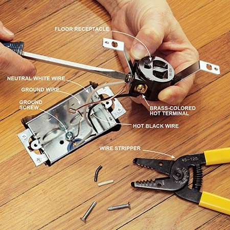 <b>Photo 7: Wire the receptacle</b></br> <p>Snip off the wires so they're at least 6 in. long and protrude from the top of the metal box at least 3 in. Strip 5/8 in. of insulation from the black and white wires with a wire stripper. Connect the bare ground wire to the metal box by looping it once in a clockwise direction around the green grounding screw and tightening the screw. Loop the end of the same bare grounding wire clockwise around the grounding screw on the receptacle and tighten the screw. Connect the black wire to the brass screw and the white wire to the silver screw.</p>