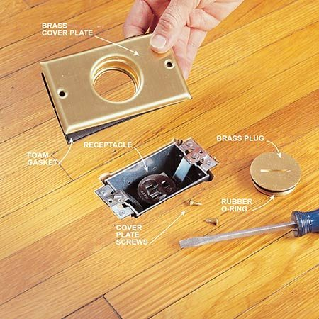 <b>Photo 8: Add the cover</b></br> <p>Mount the receptacle to the outlet box. Fold the wires neatly and push the outlet into the box. Screw the outlet to the metal box with the machine screws. Then position the foam gasket over the receptacle and attach the brass cover plate with the small cover plate screws. Screw the brass plug with the rubber O-ring seal into the hole to protect the outlet from dirt and moisture when it's not in use.</p>