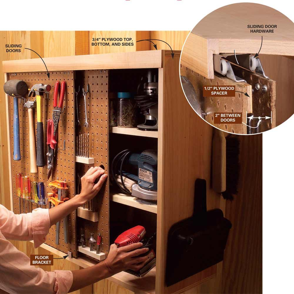 Quick And Clever Workshop Storage Solutions The Family