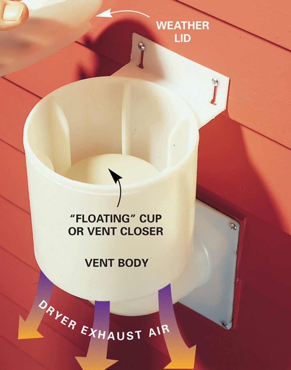 Install Airtight Dryer Vent