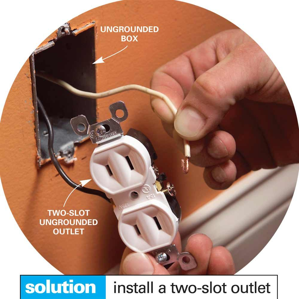 Don't Install a Three-Slot Receptacle Without a Ground