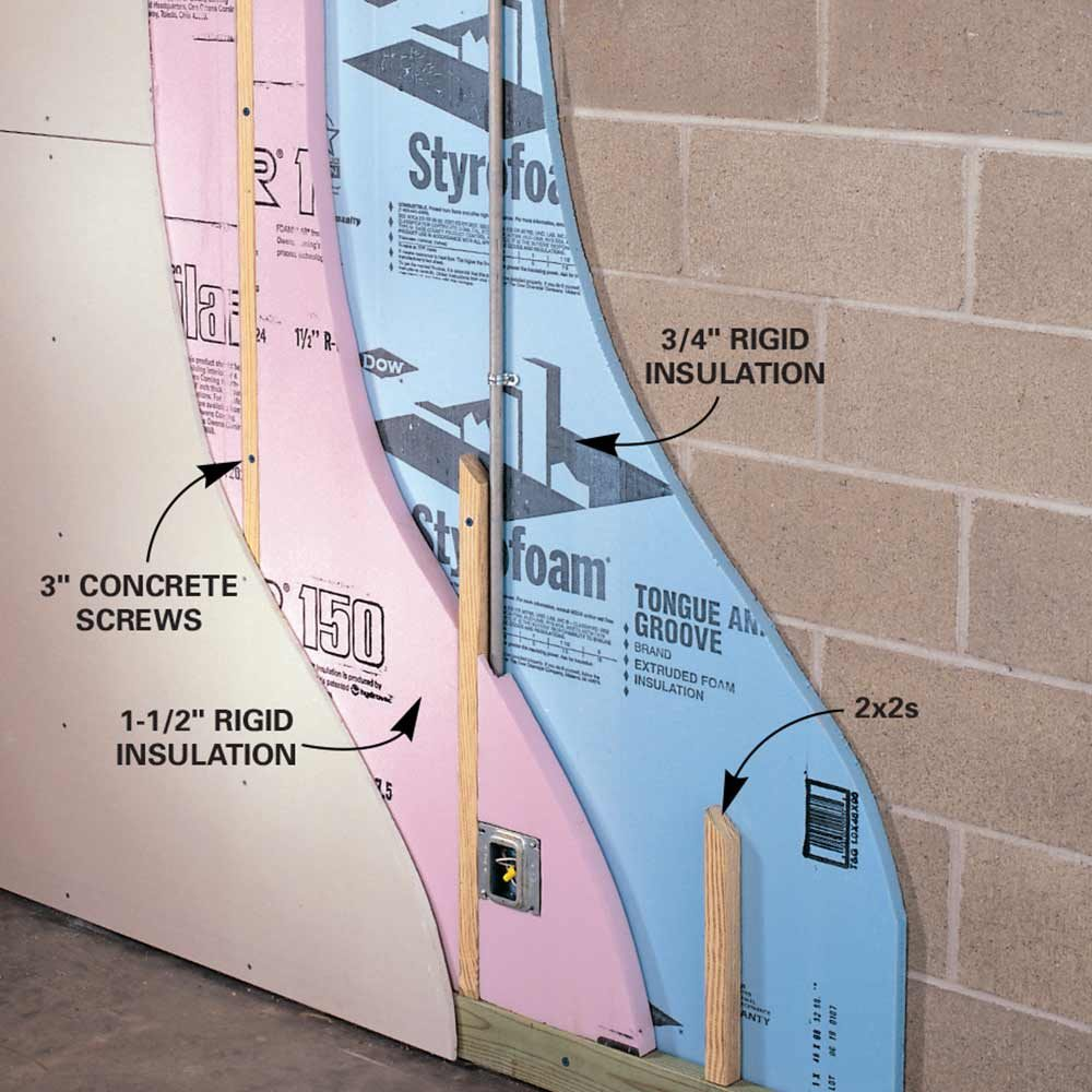 Affordable ways to dry up your wet basement for good - Exterior basement wall insulation ...