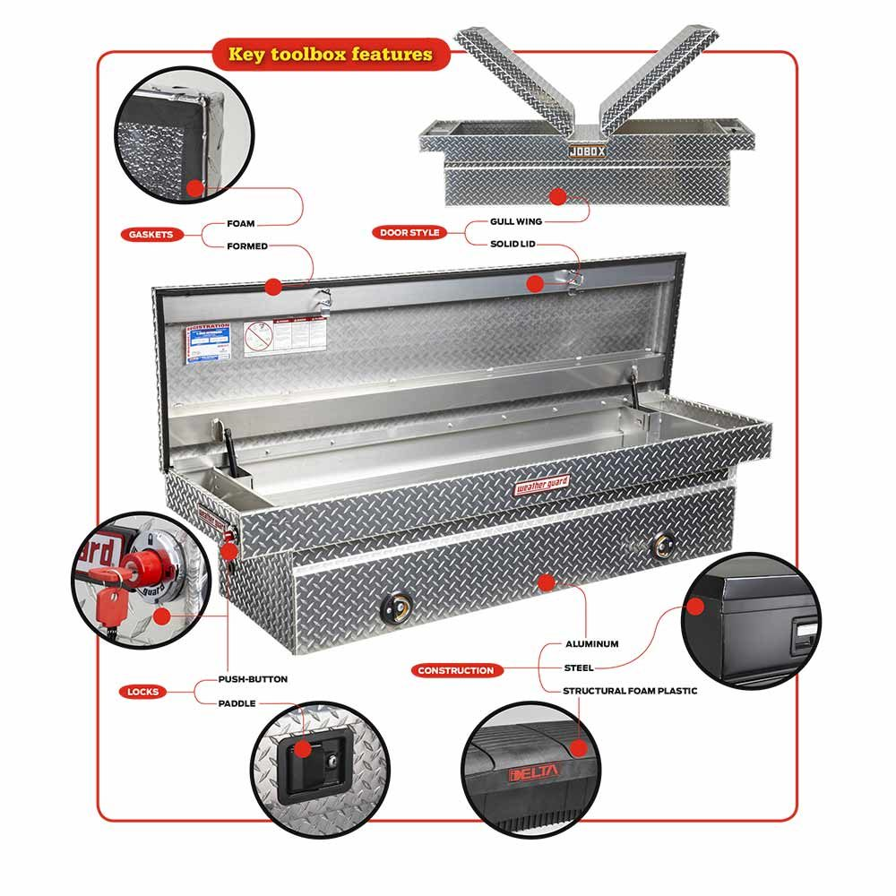 Best Pickup Truck Toolboxes  How To Decide Which To Buy