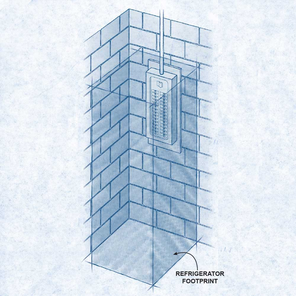 Don't Crowd a Service Panel