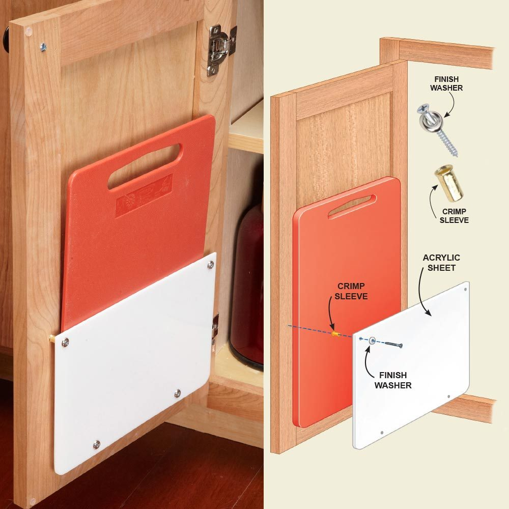Inside Cabinet Door Storage Inside Cabinet Door Storage