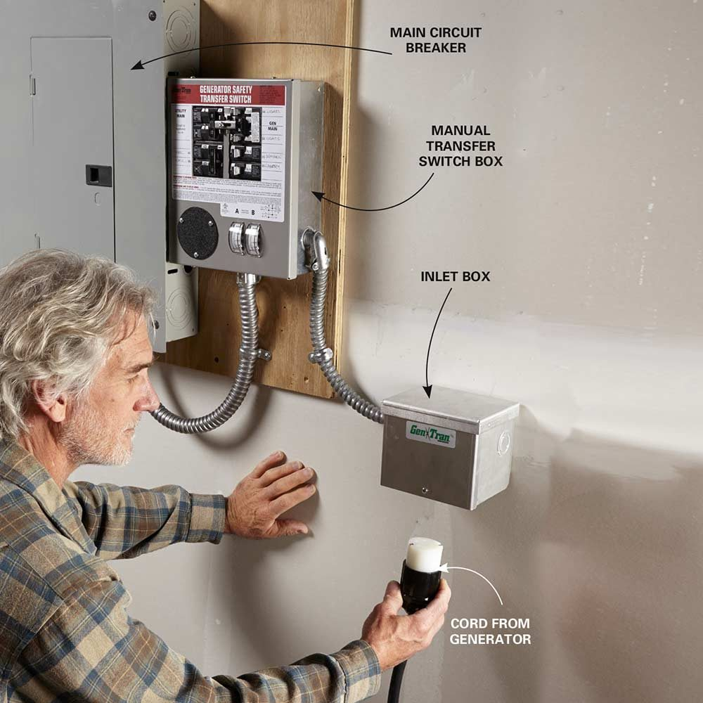 Furnaces, Well Pumps and Electric Water Heaters Require a Transfer Switch