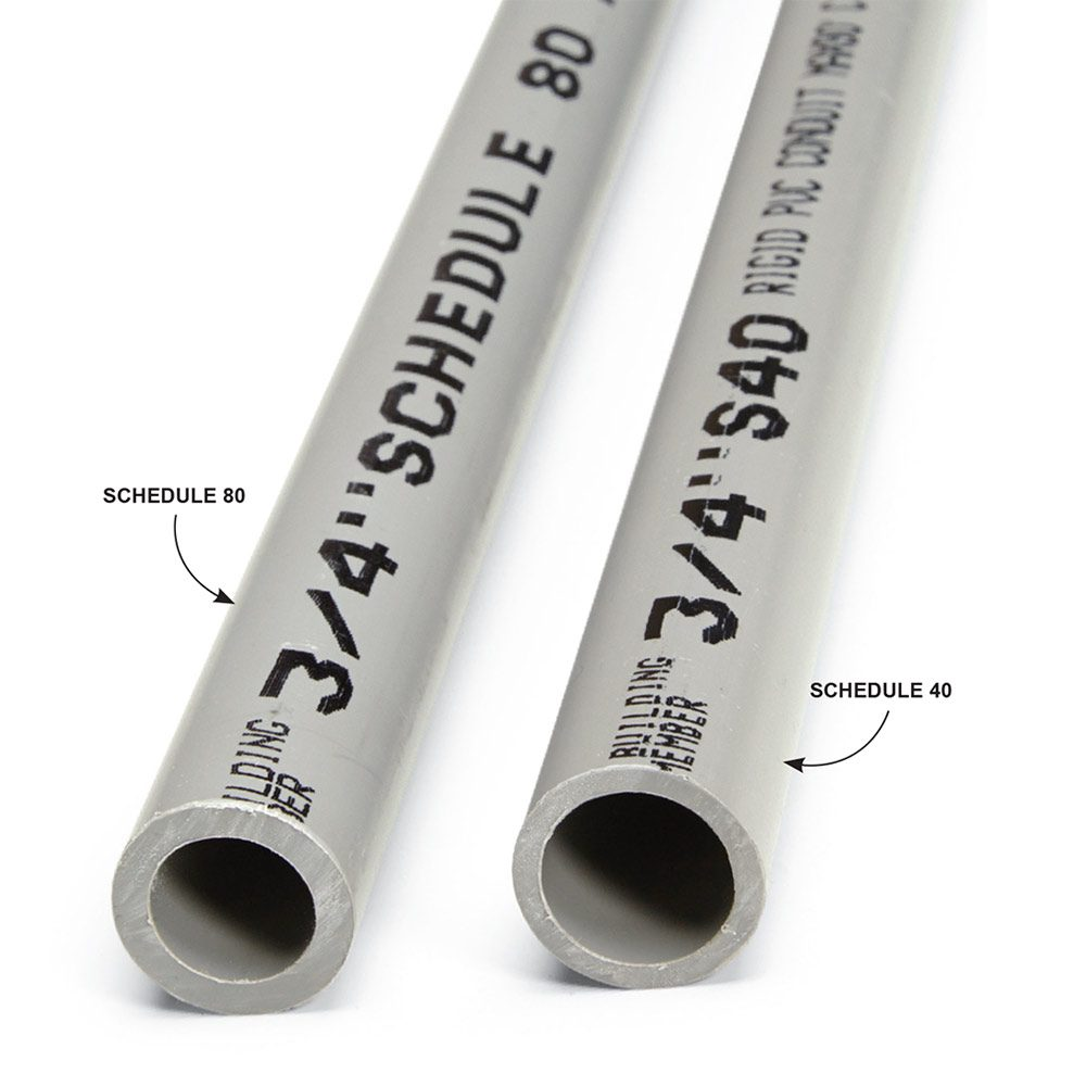 PVC Conduit: Schedule 40 vs. 80