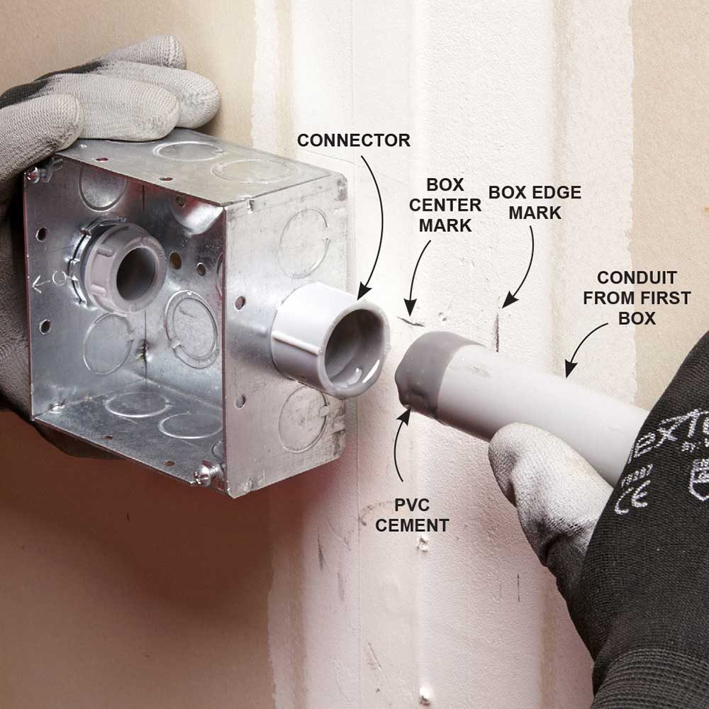 Installing Pvc Conduit The Family Handyman