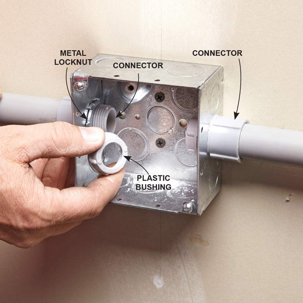 Bushings Protect Wires Inside PVC Conduit
