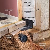 Install a Drainage System