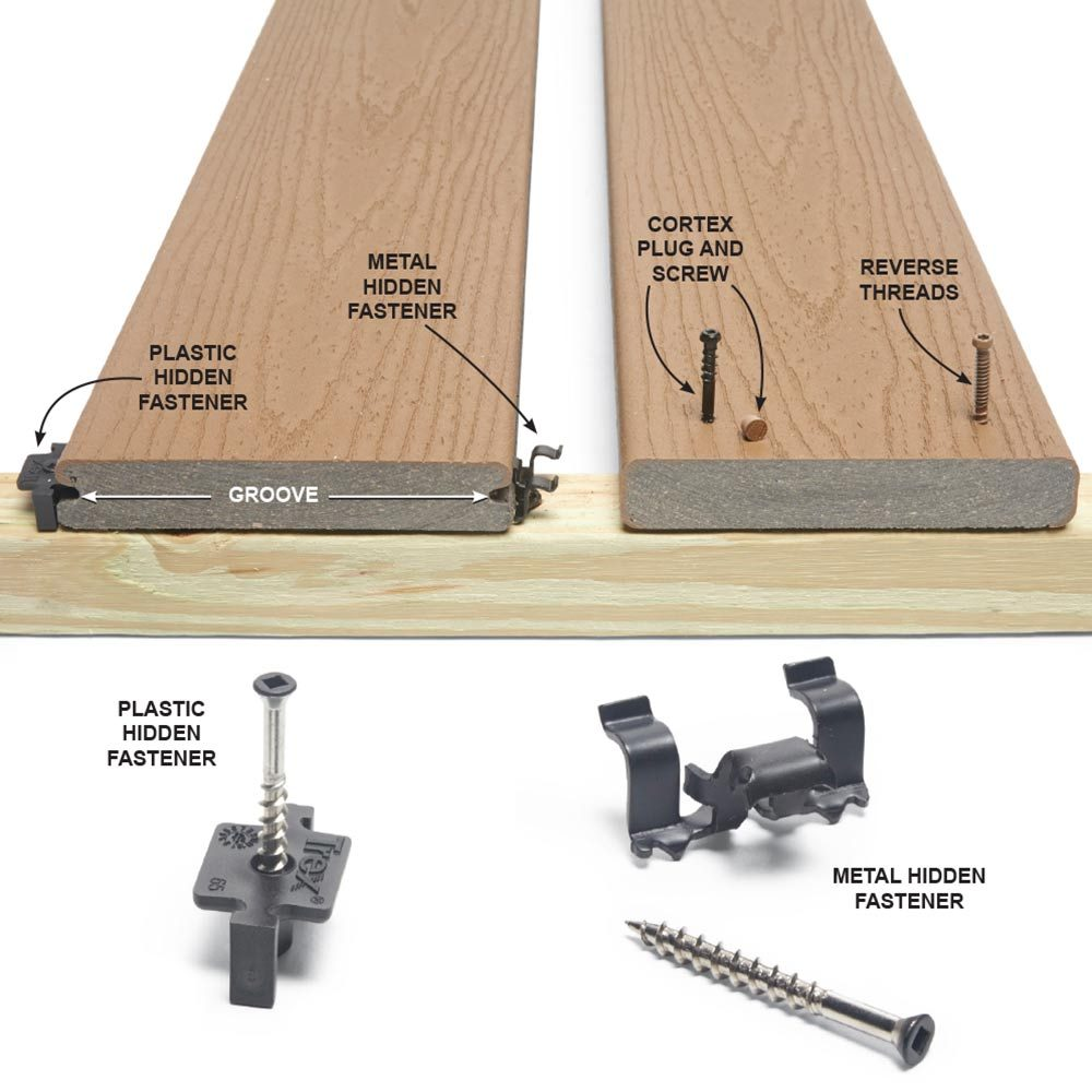 16 modern deck building tips and shortcuts the family for Composite deck fasteners
